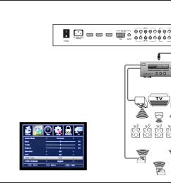 apex digital ld4088 connection to a home theater systemapex ld 4088 power wiring diagram  [ 1439 x 1082 Pixel ]