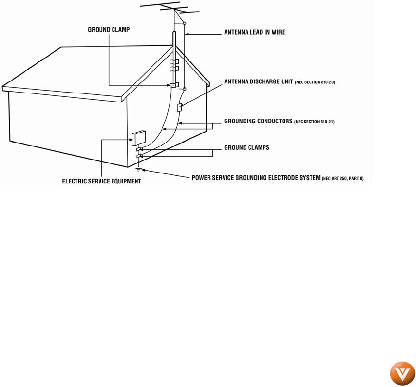 [33+] Antenna Discharge Unit (nec Section 810-20)