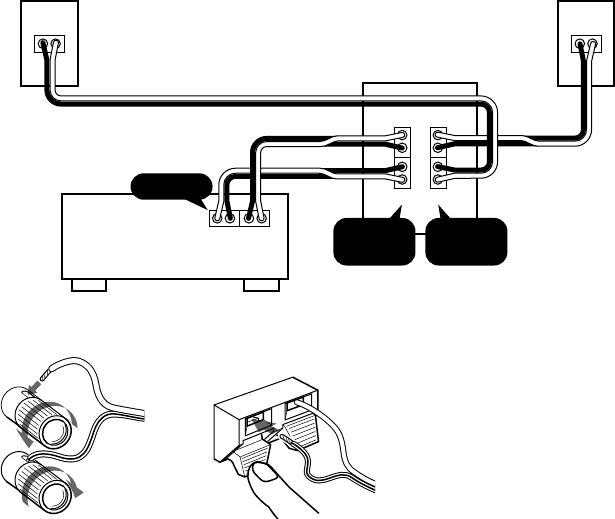 Sony SA-VE312, SA-VE315 Hookup C (for SA-VE312), FRONT