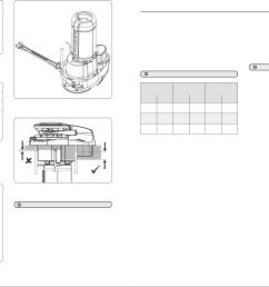 6v700 windlass 7 lewmar v700 2 electrical wiring installation  [ 2296 x 1437 Pixel ]