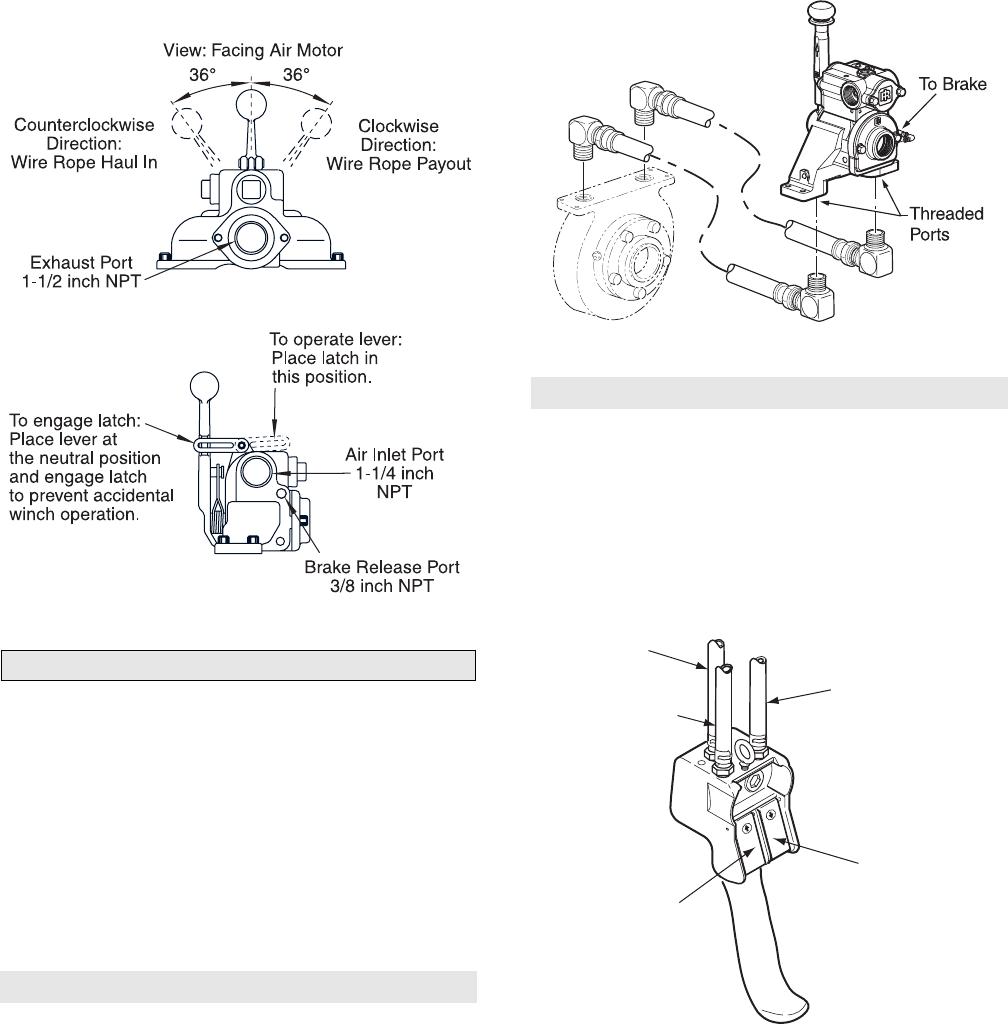 Ingersoll-Rand FA5T, FA5 Underwound Operation (optional