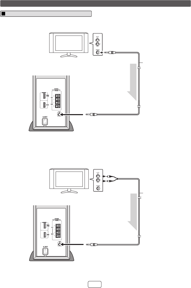 Sharp HT-SL75 E-12, System connections (continued)