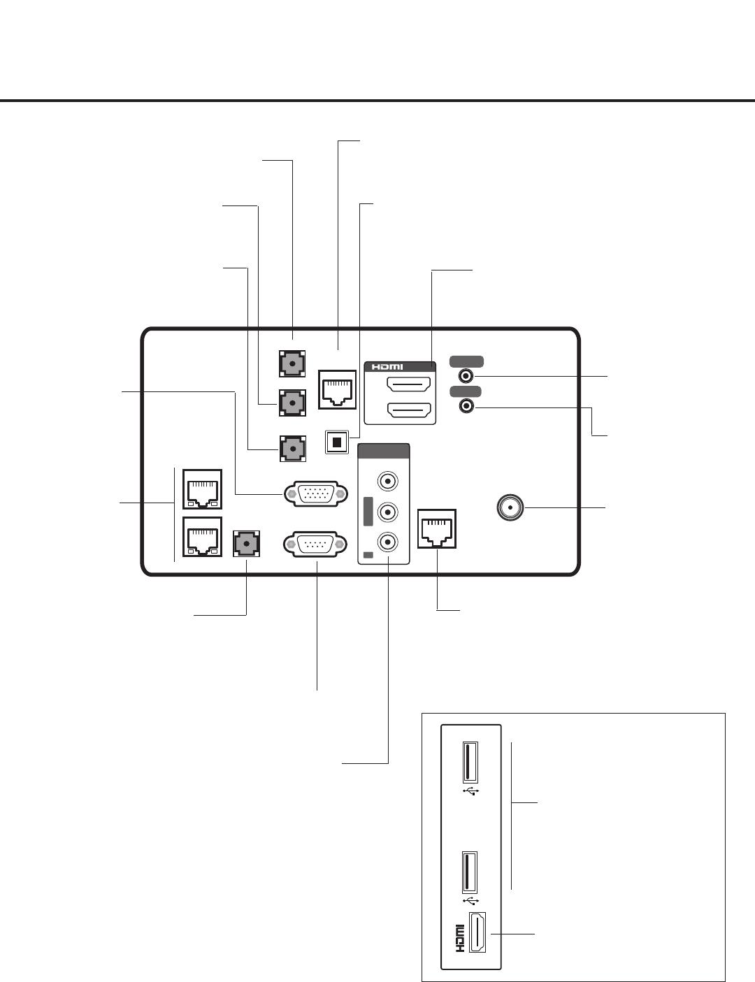 LG Electronics 32LT770H, 37LT770H, 42LT770H, 47LT770H