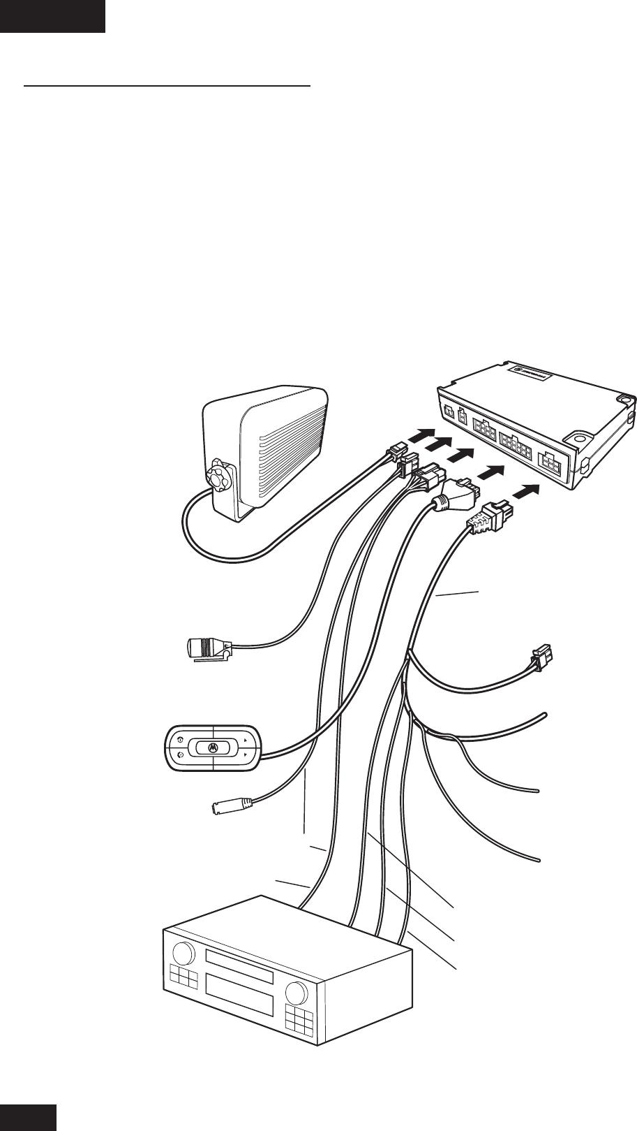 Motorola Bluetooth Car Kit T605