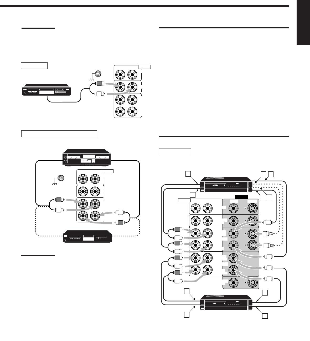 JVC RX-888RBK Video component connections