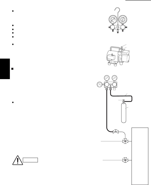Panasonic R410A 1-14. LEAK TEST, EVACUATION AND ADDITIONAL