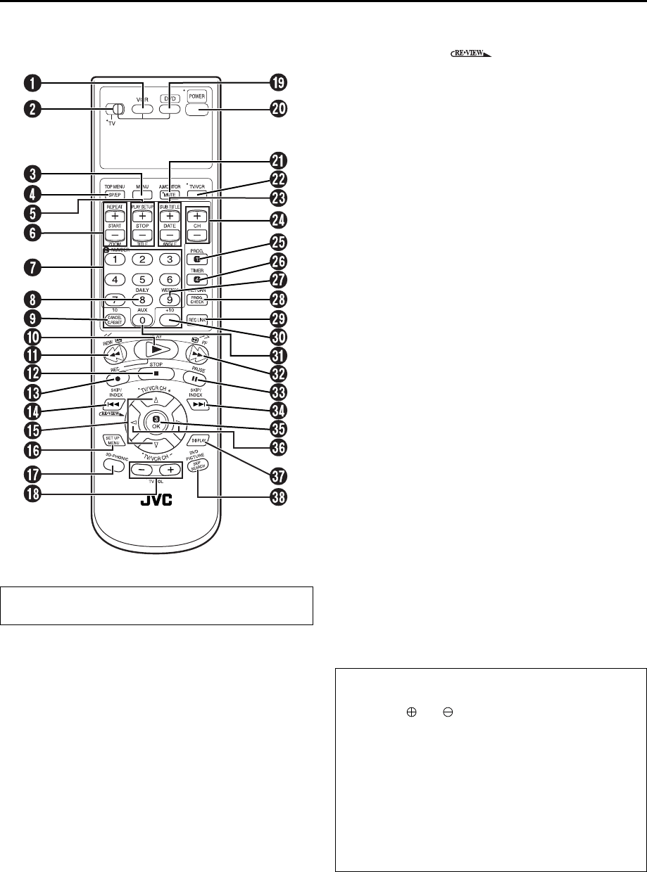 JVC HR-XVC33U REMOTE