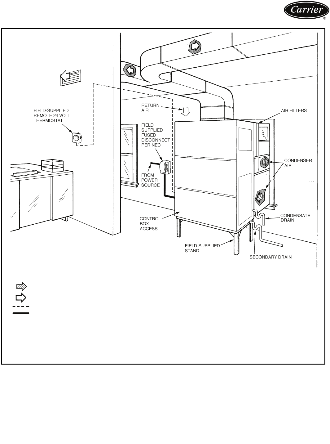 Carrier 50XCA06-24 Typical piping and wiring