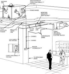piping diagram drawing [ 1026 x 842 Pixel ]