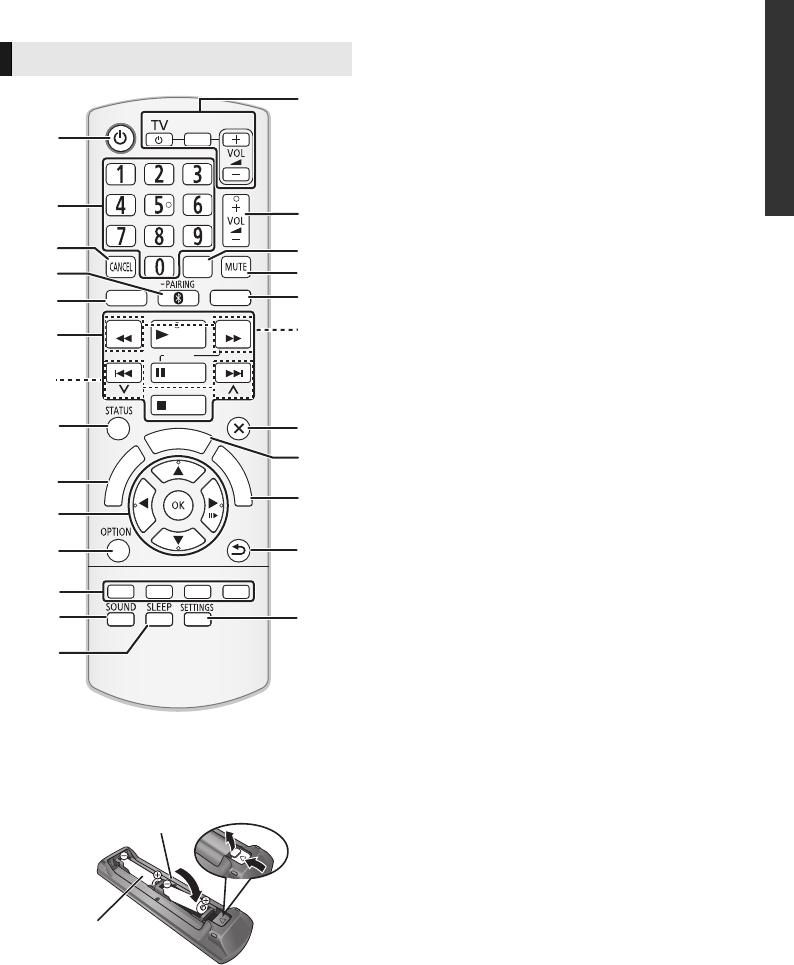 Panasonic SC-BTT405, SC-BTT465, SC-BTT433, SC-BTT785