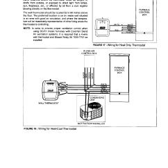 Coleman Mobile Home Electric Furnace Wiring Diagram Meyers Plow Light 2366b Eb15b