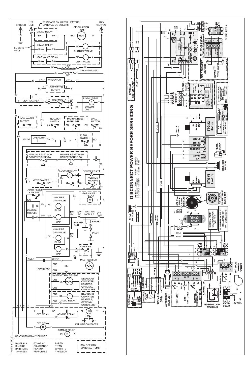 hight resolution of lochinvar schematic diagram f9 m9 unit 500 000 btu hr models wiring diagram f9 m9 unit 500 000 btu hr models