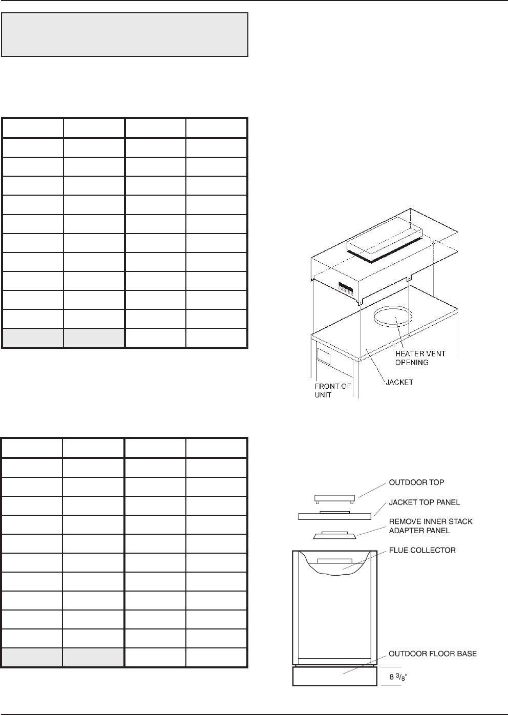 medium resolution of raypak h3 1336 wiring diagram