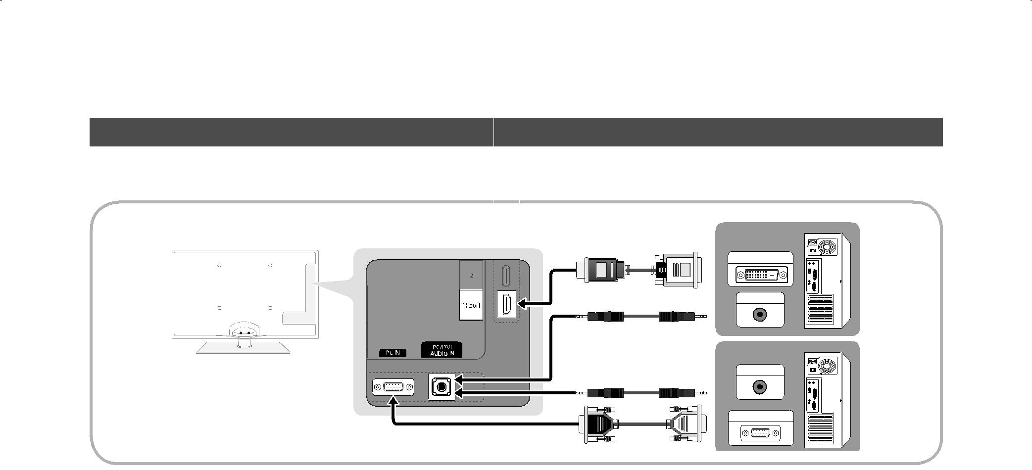 Samsung UE32C6500UWXXC, UE32C6500UWXXH, UE32C6510UWXXC