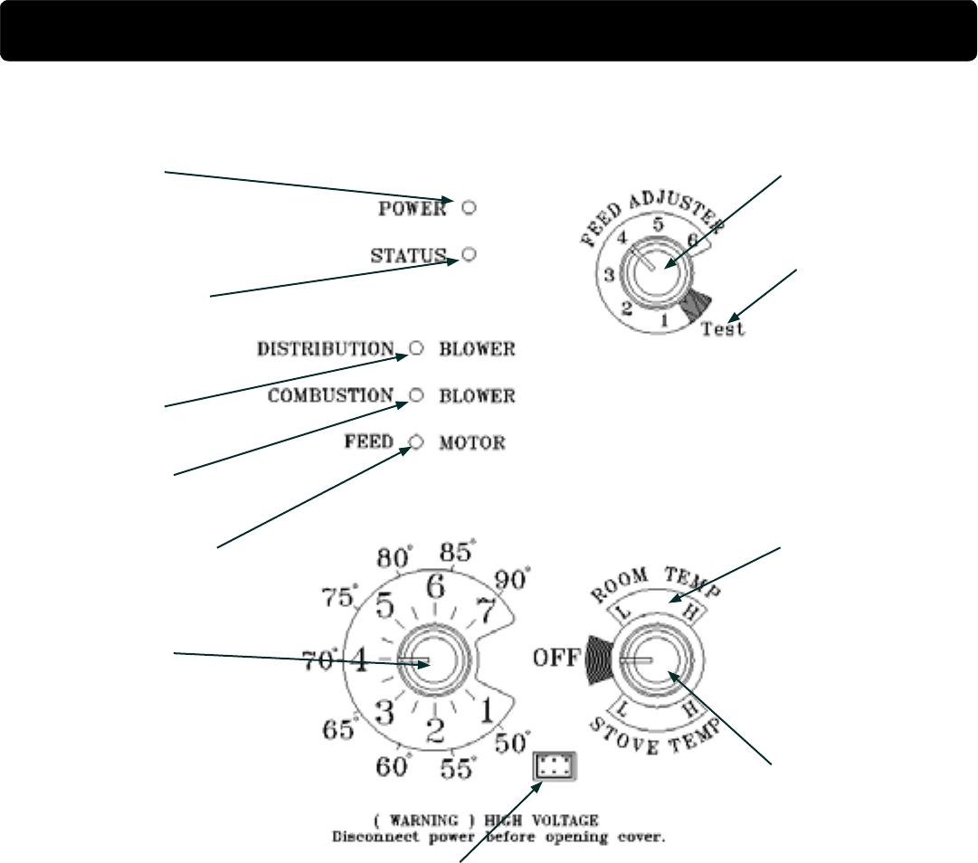 Harman PP38+ esP control