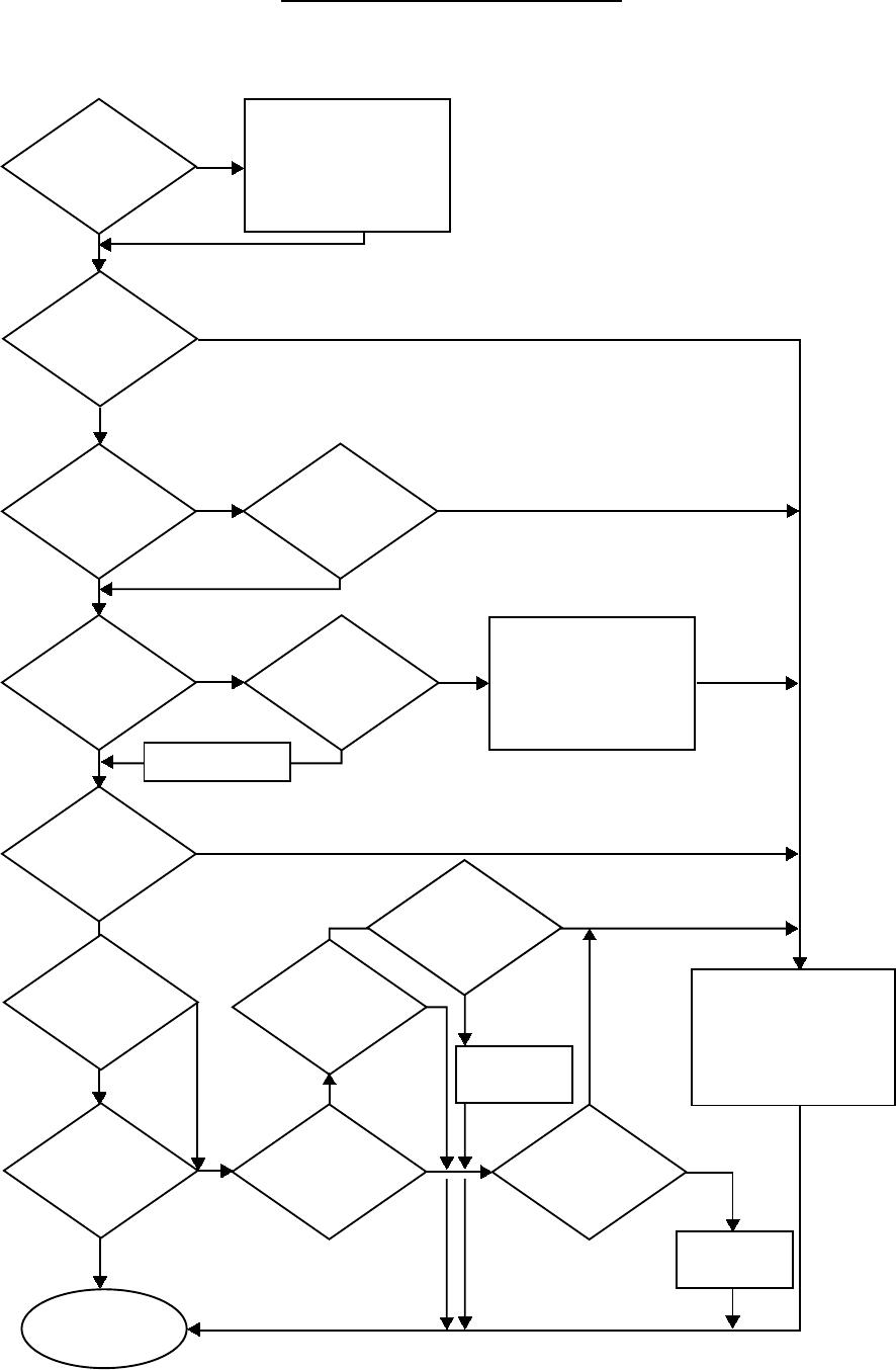 Bryant 310AAV, 310JAV CHIMNEY INSPECTION CHART