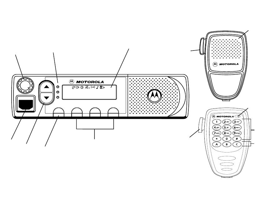 Motorola CM340, CM360 CHAN 34