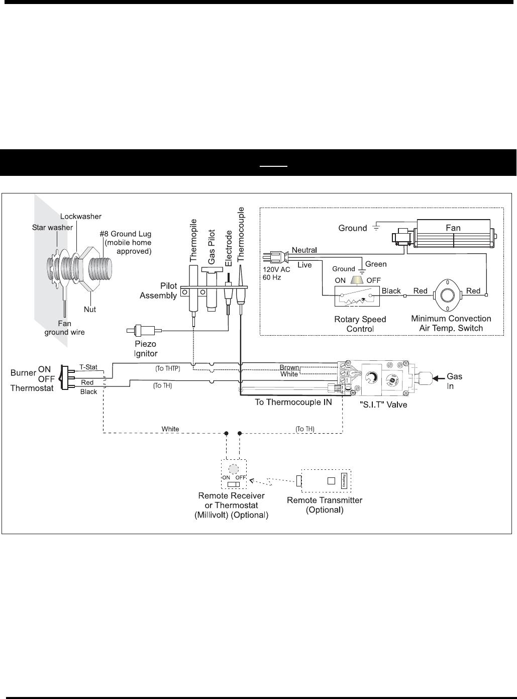 Wiring Diagram Gas Fireplace