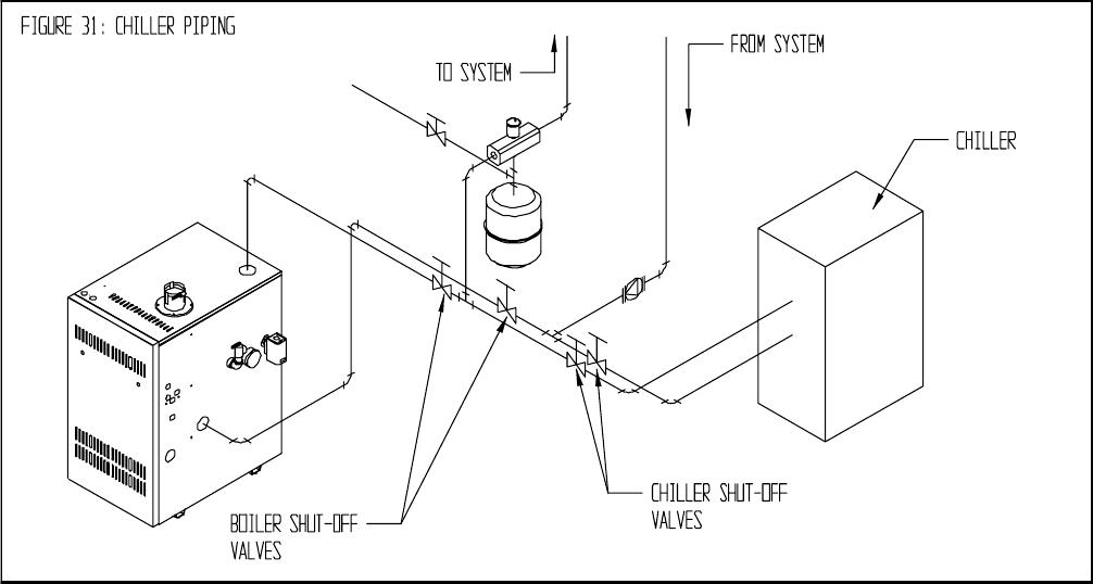Crown Boiler BWF061, BWF095, BWF128, BWF162, BWF195