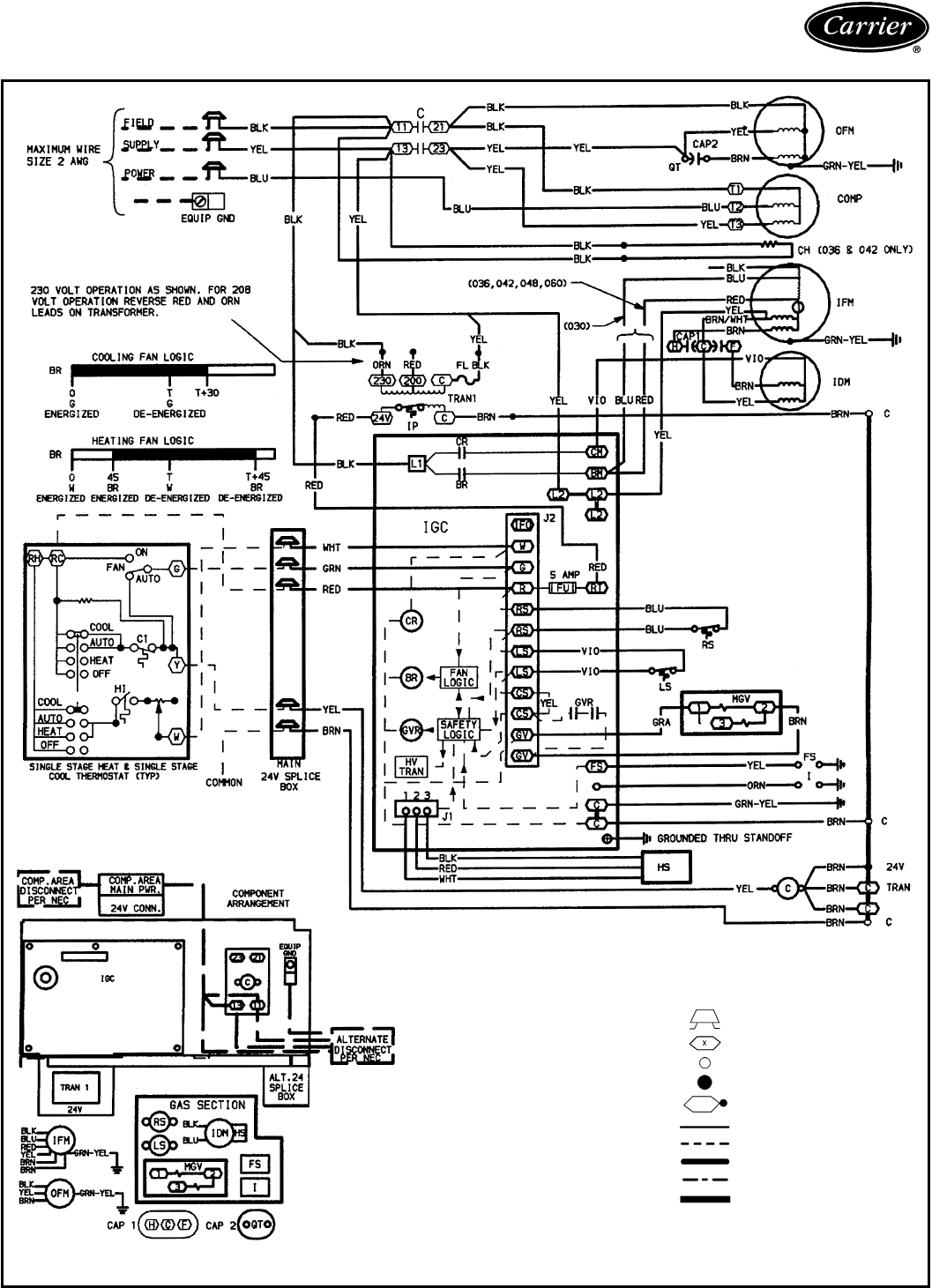 c plan wiring diagram with pump overrun sony cdx ra700 carrier 48ss 48ss030 060 208 230 3 60