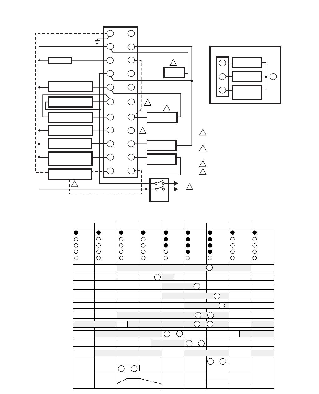 Honeywell RM7800G, RM7800L, RM7800M, RM7840E, RM7840G