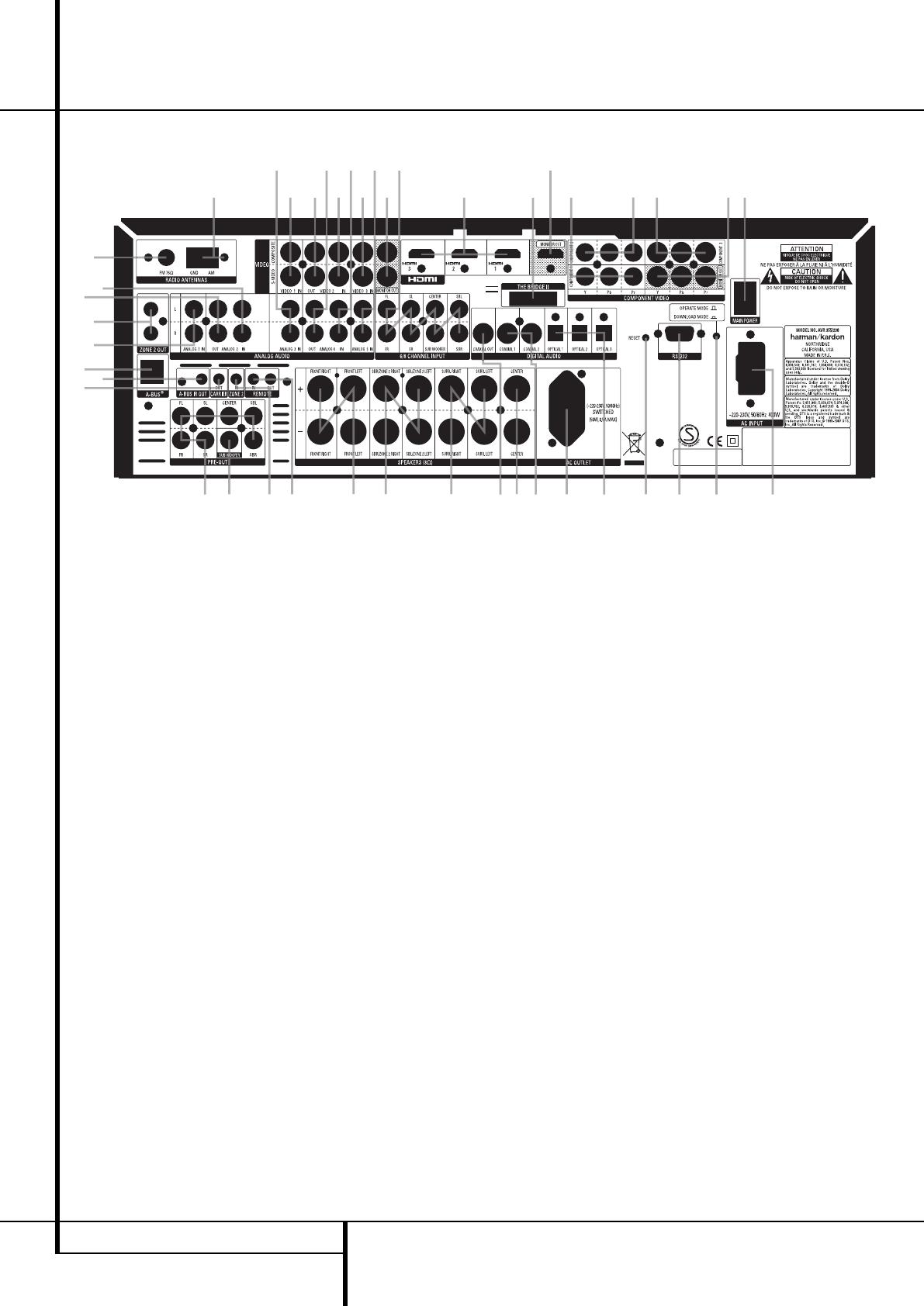 Harman-Kardon AVR 255, AVR 355 8