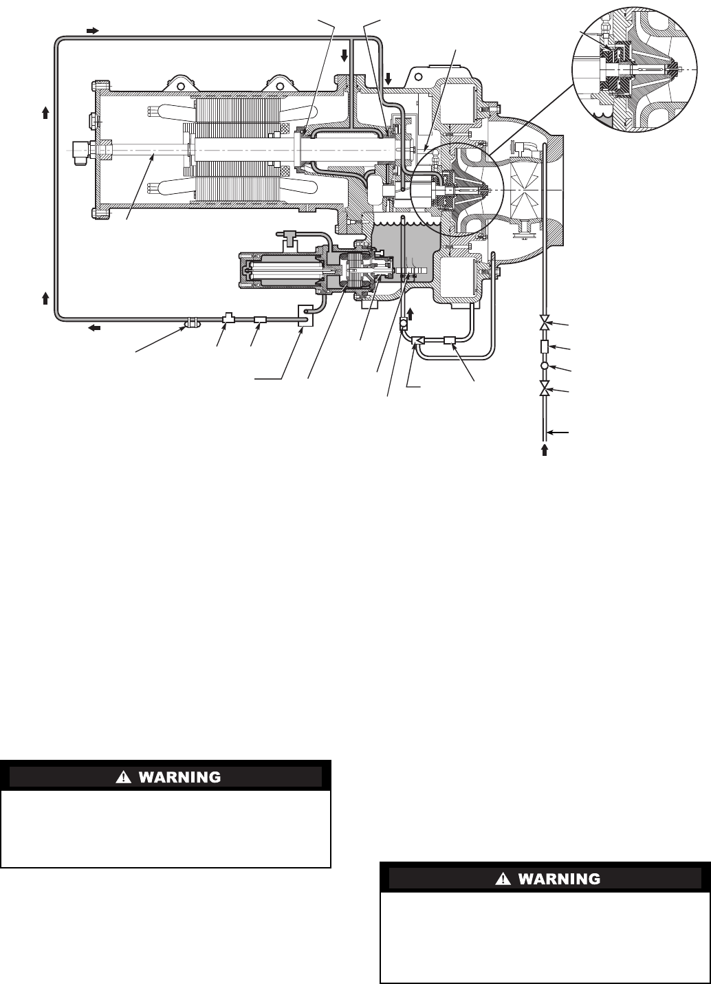 Carrier 19xr Service Manual