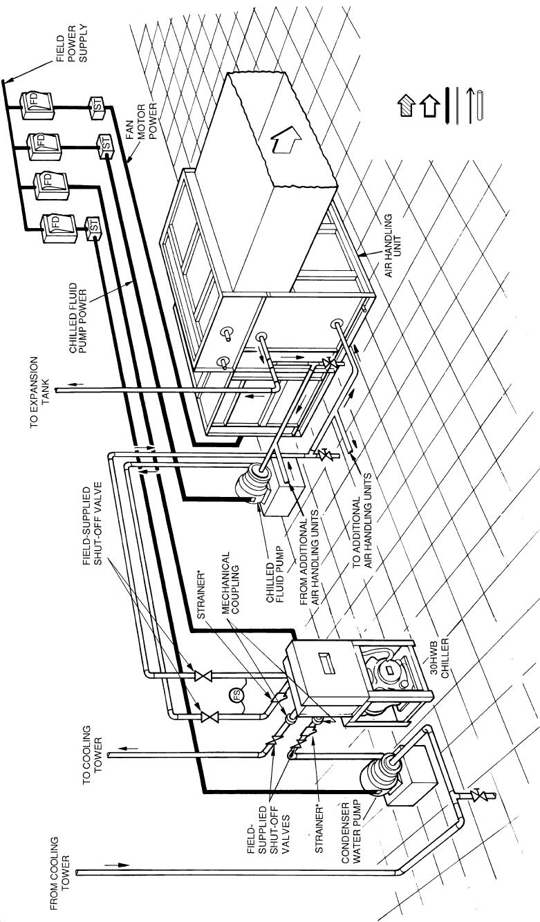 Carrier 060, 30HK040-060, 30HL050, 30HW018-040 Fig. 13