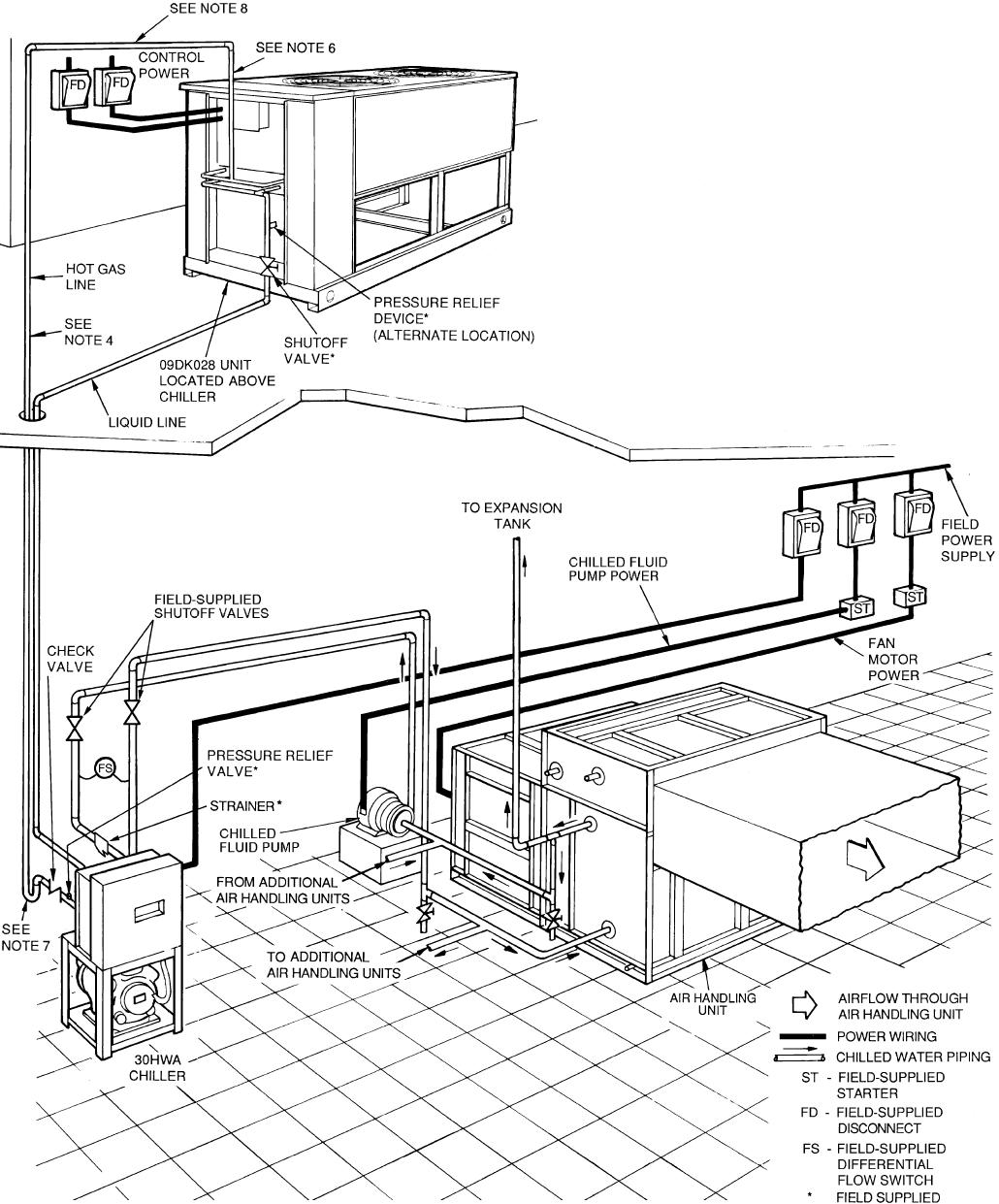 Carrier 060, 30HK040-060, 30HL050, 30HW018-040 Fig. 14