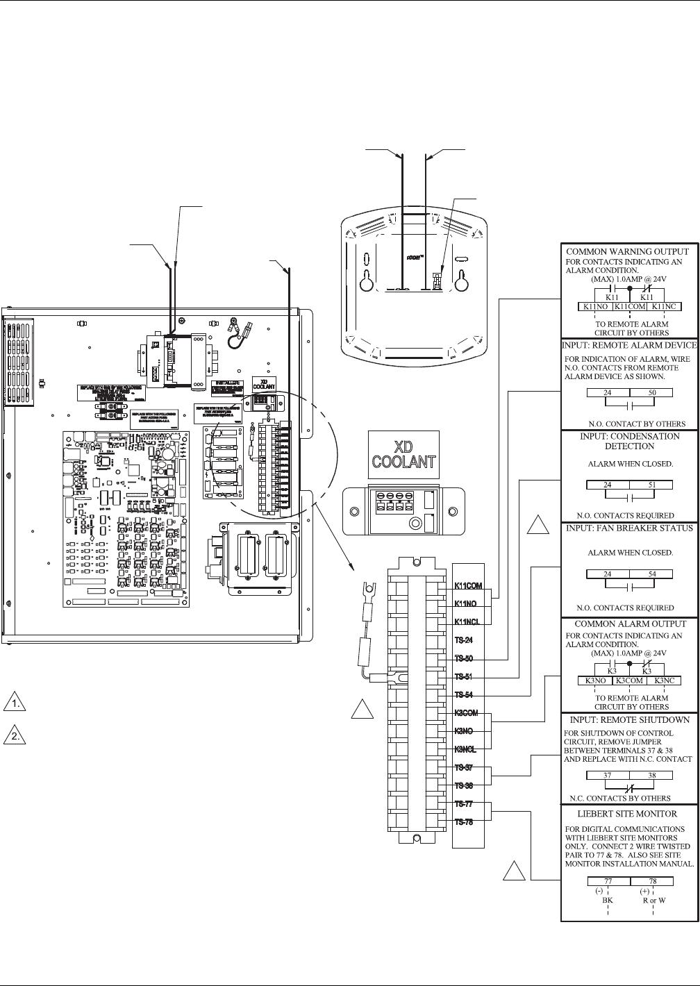 Liebert XDP160RA, XDP160RC, XDP160RM 2.3 Field