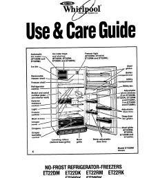 whirlpool refrigerator schematic wiring diagram technic whirlpool refrigerator wiring harness whirlpool et22dk et20dk et20rk [ 1262 x 1436 Pixel ]