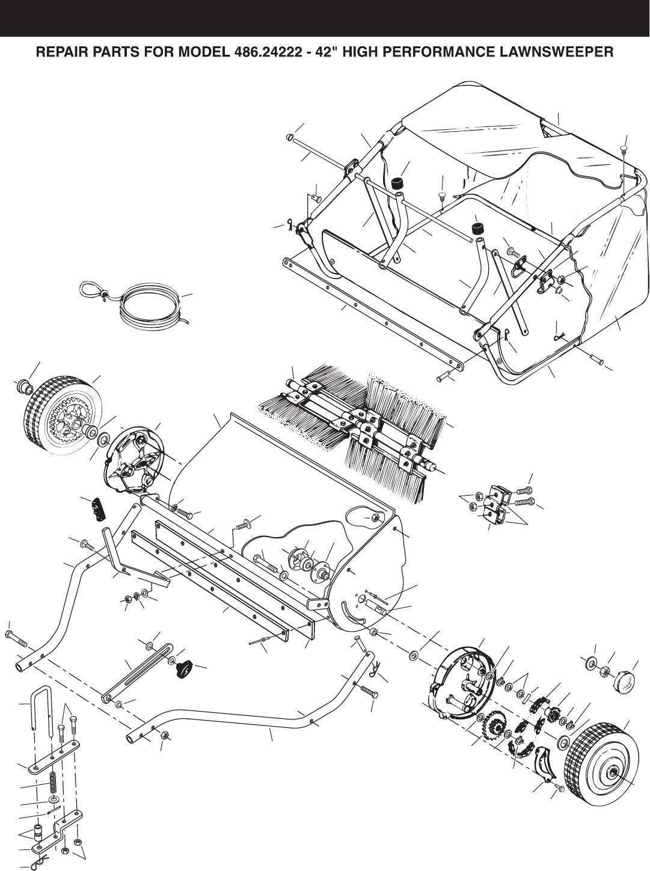 Craftsman 486.24222 PARTS