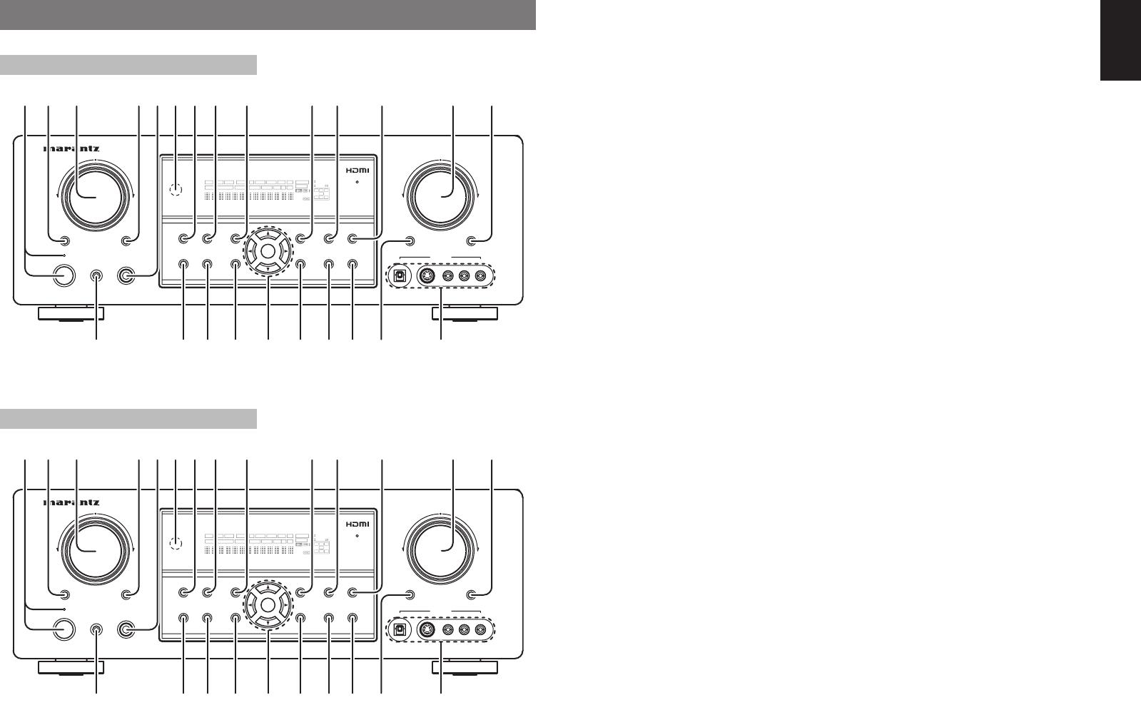 Marantz SR4002/SR5002 NAMES AND FUNCTIONS