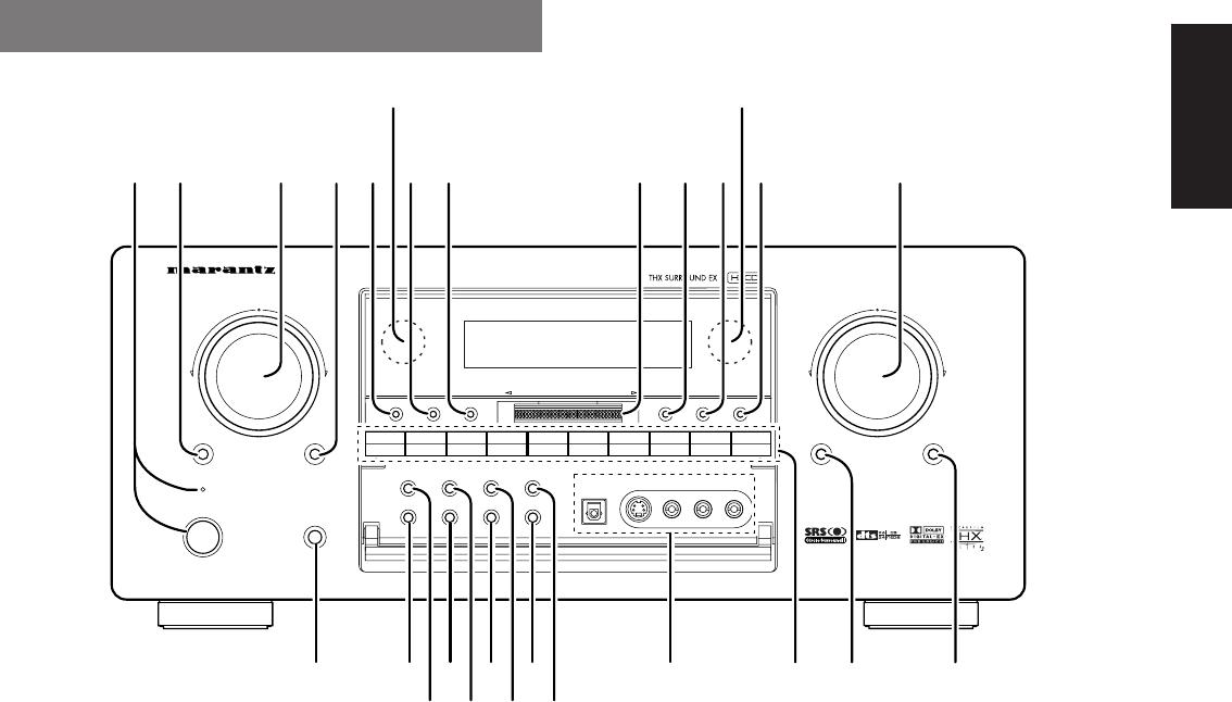 Marantz SR9300 FRONT PANEL