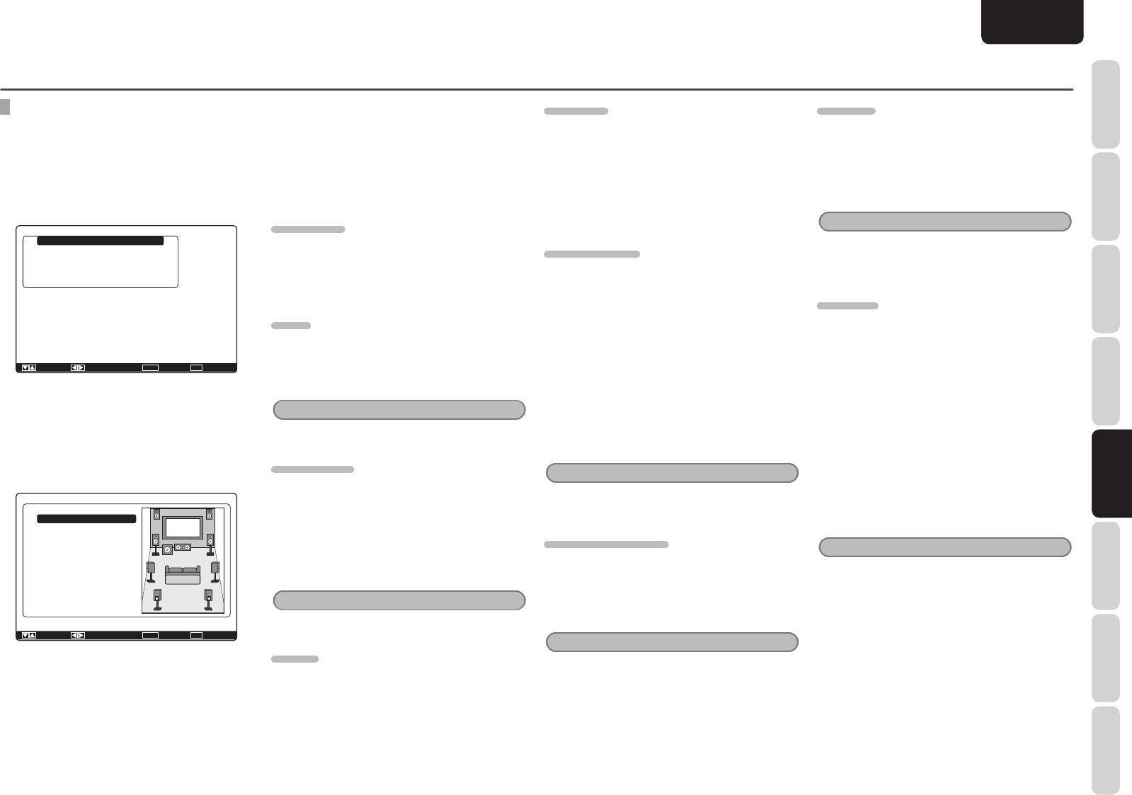 Marantz SR5004, SR6004 2-2 MANUAL SETUP