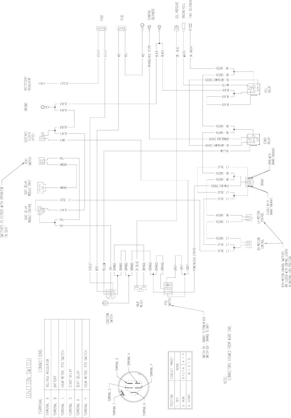 Exmark Lazer Z CT 7. BRIGGS & STRATTON ELECTRICAL DIAGRAM
