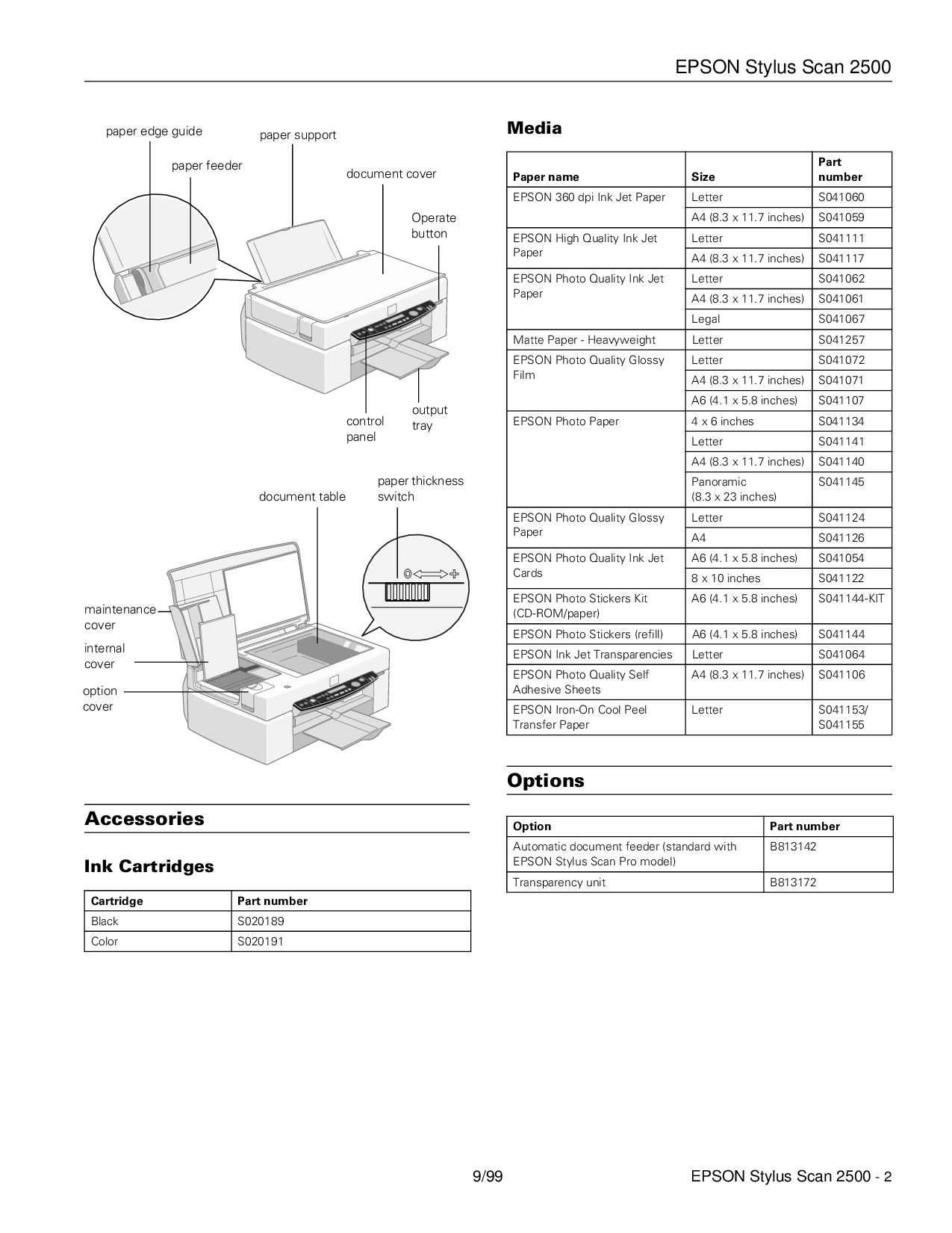 Epson All in One Printer manuals