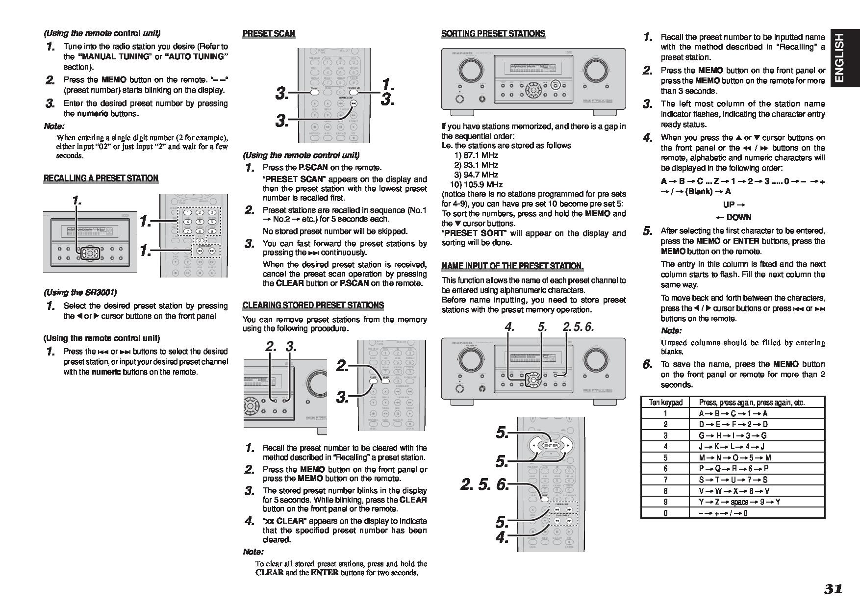 Marantz SR3001 SURROUND SPEAKER B SYSTEM