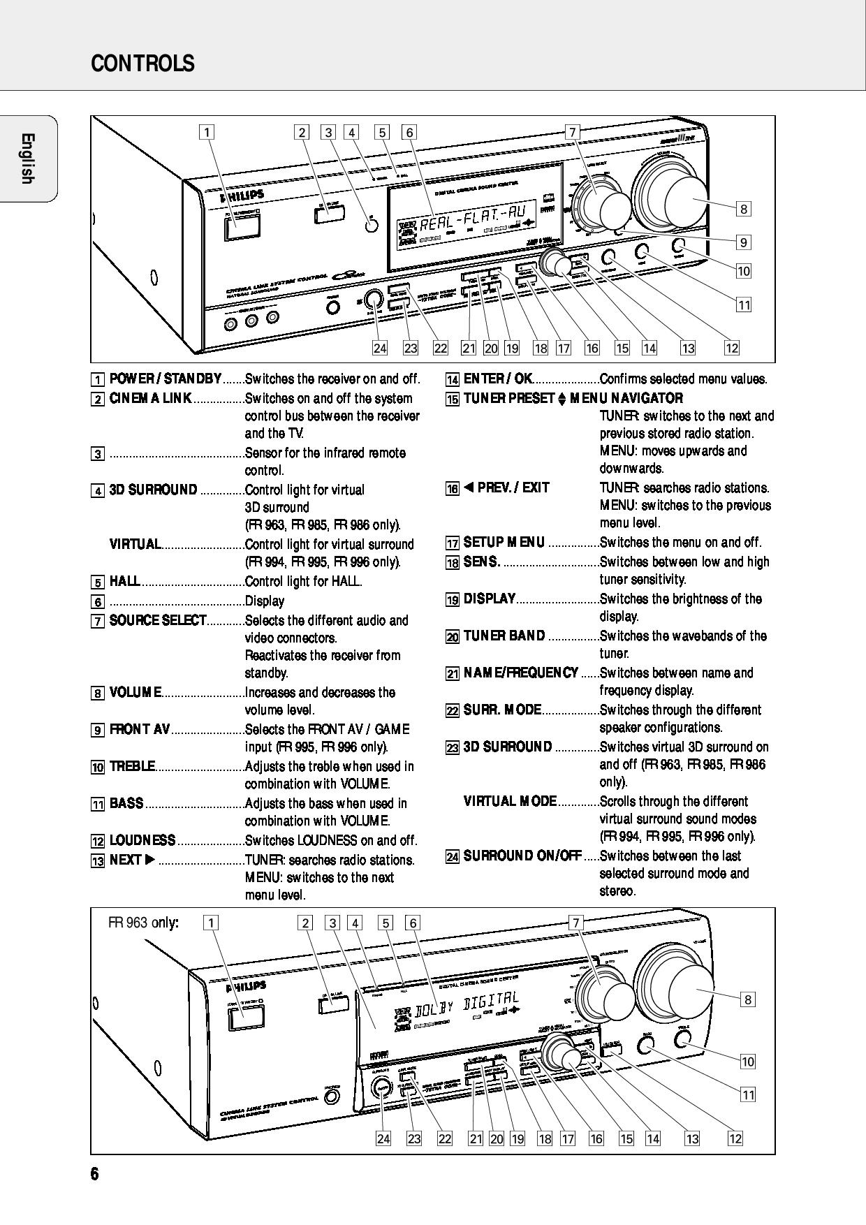 Philips FR-963, FR-985, FR-986, FR-994, FR-995, FR-996 manual