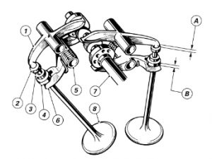 Manuale officina Ducati Monster 600 750