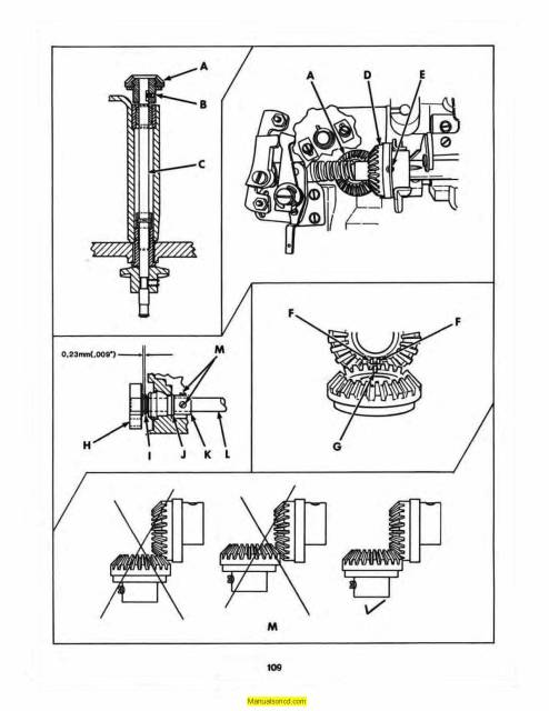 Singer 6212 Sewing Machine Service-Parts Manual