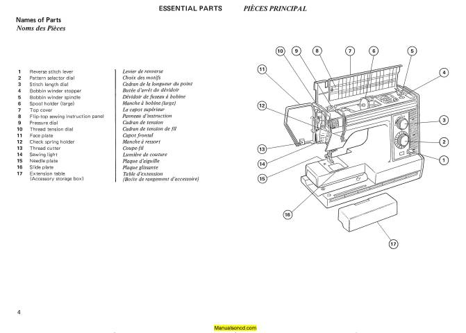 New Home SD-2014 Sewing Machine Instruction Manual