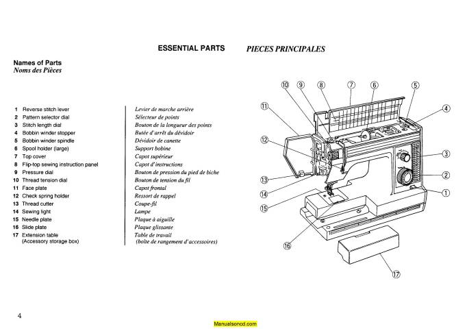 New Home SS-2015 Sewing Machine Instruction Manual