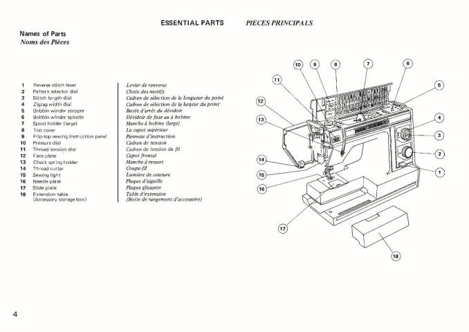 New Home SL2022 Sewing Machine Instruction Manual