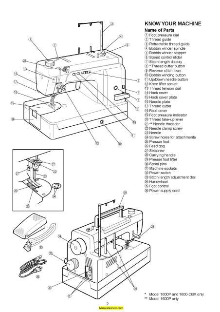 Janome 1600P Sewing Machine Instruction Manual