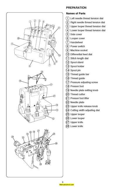 Janome 1110DX Serger Sewing Machine Instruction Manual
