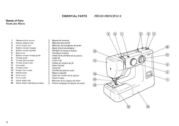 Janome JD1822 Sewing Machine Instruction Manual