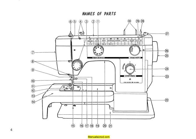 Janome 792 FA Designer Sewing Machine Instruction Manual