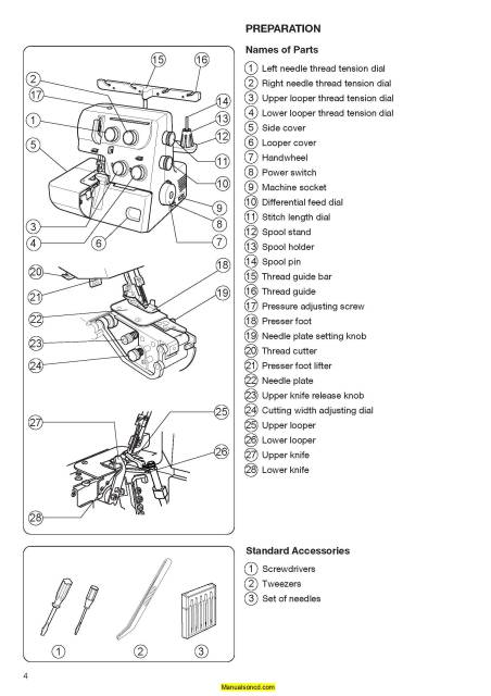 Janome 7034D Serger Sewing Machine Instruction Manual