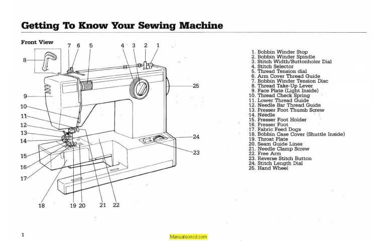 Montgomery Ward 1948 Sewing Machine Instruction Manual